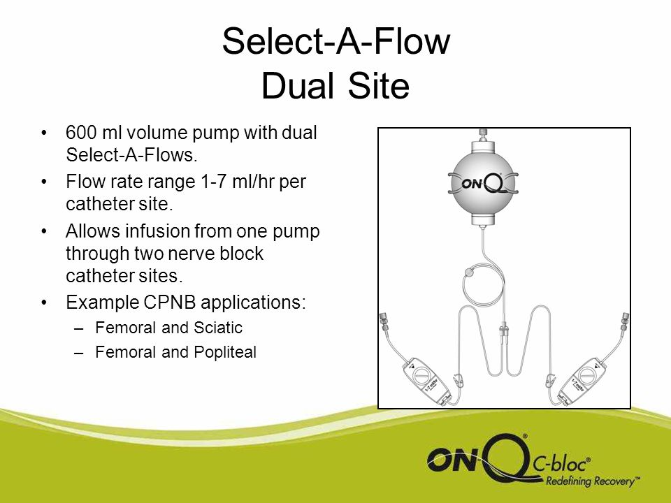 Select-A-Flow Dual Site