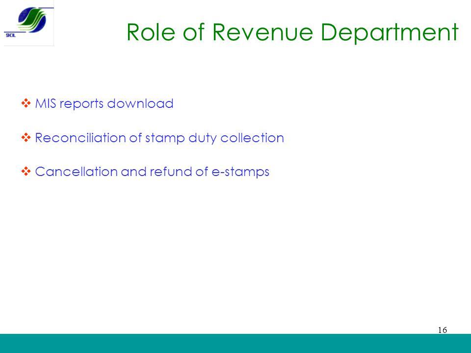 Role of Revenue Department