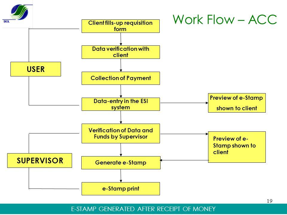 Work Flow – ACC USER SUPERVISOR