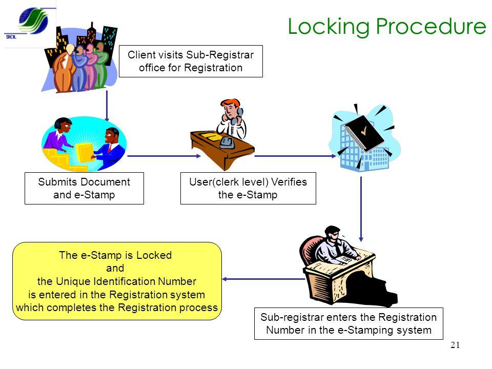Locking Procedure Client visits Sub-Registrar office for Registration