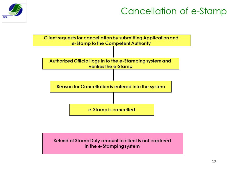 Cancellation of e-Stamp