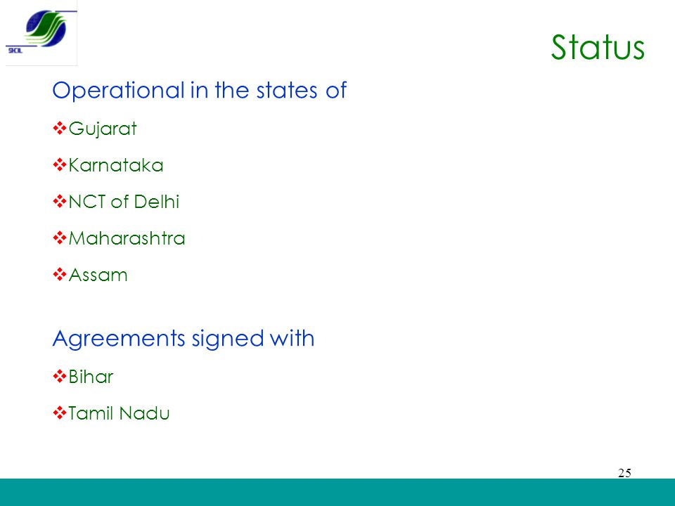 Status Operational in the states of Agreements signed with Gujarat