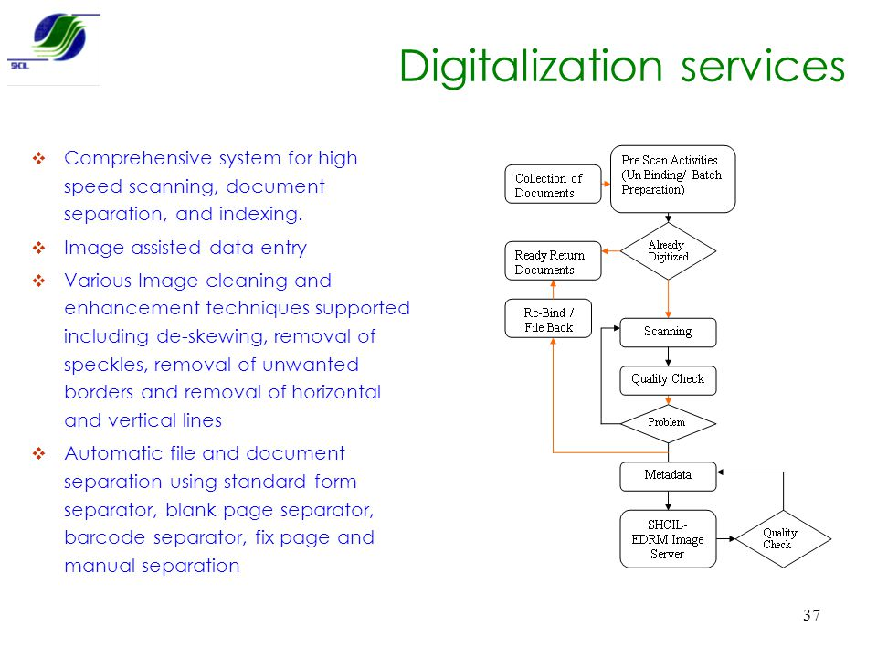 Digitalization services