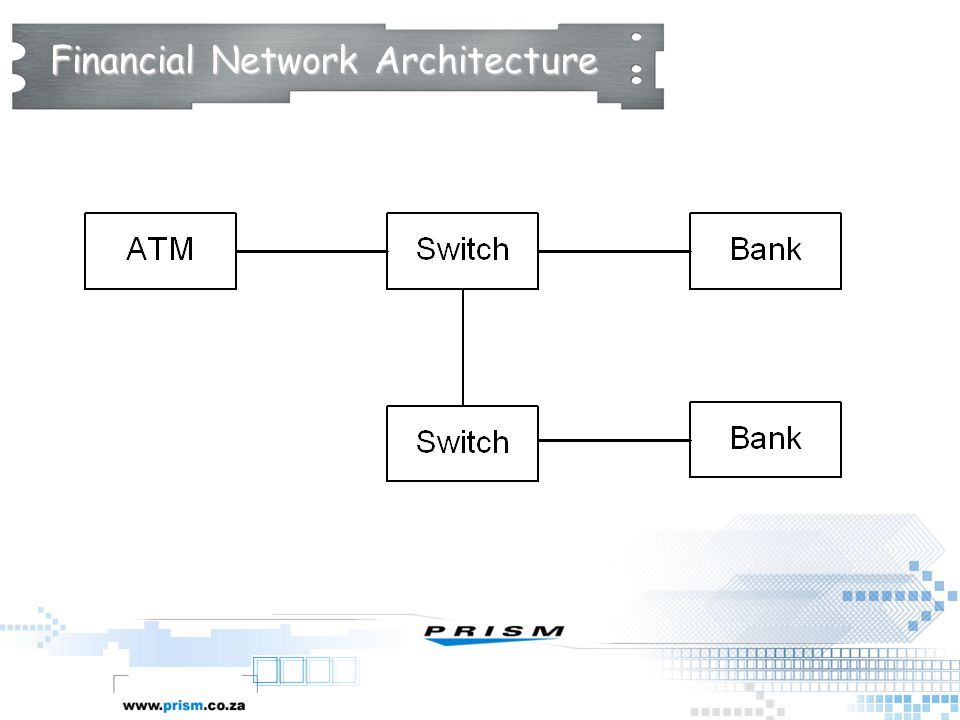 Financial Network Architecture