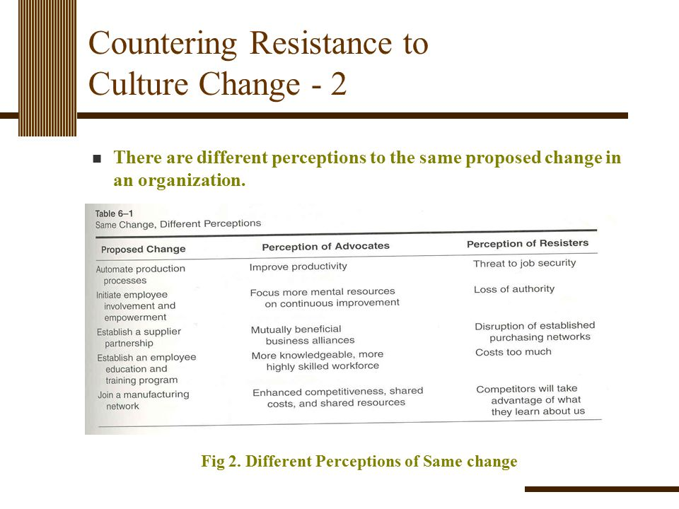 Countering Resistance to Culture Change - 2