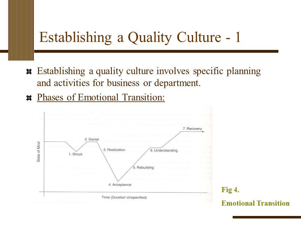 Establishing a Quality Culture - 1