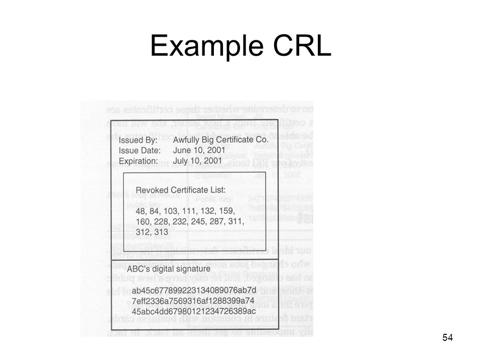 Example CRL