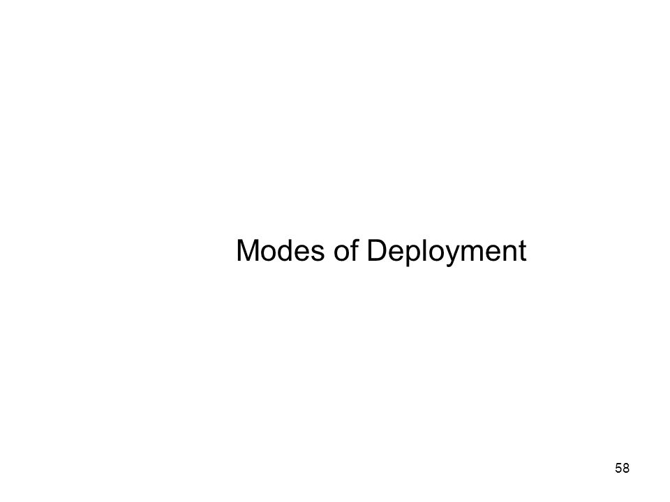 Modes of Deployment
