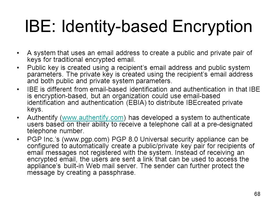 IBE: Identity-based Encryption