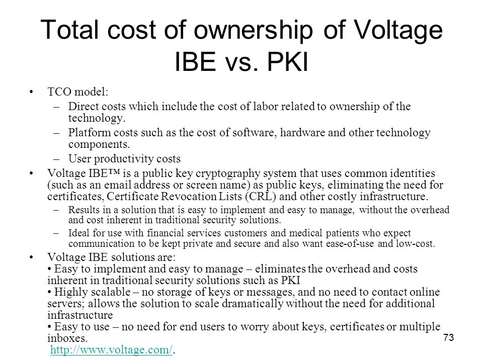 Total cost of ownership of Voltage IBE vs. PKI