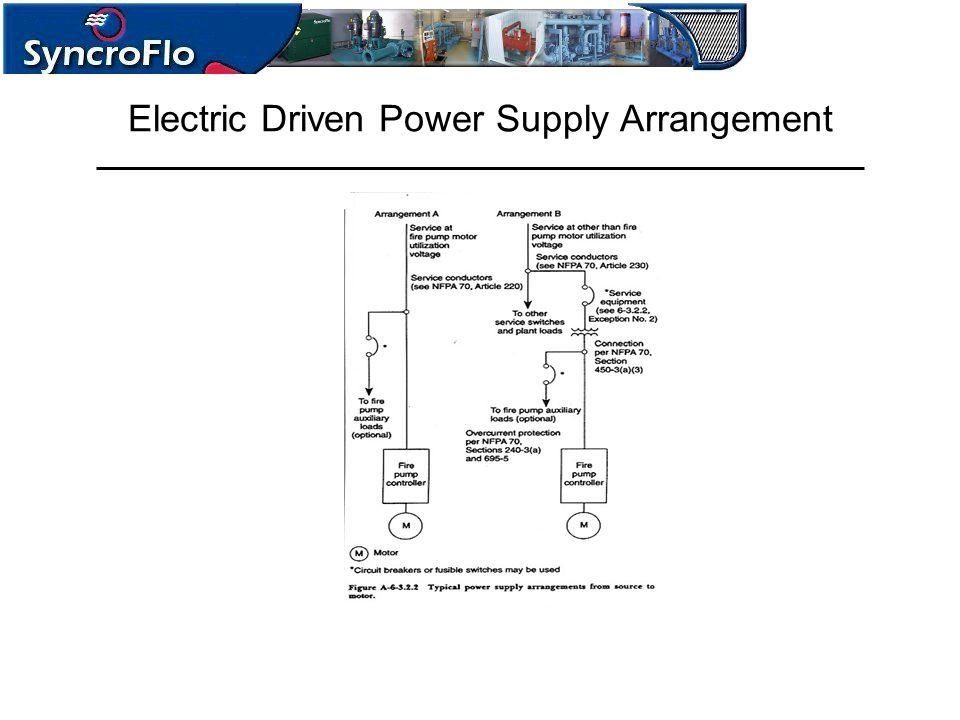 Electric Driven Power Supply Arrangement