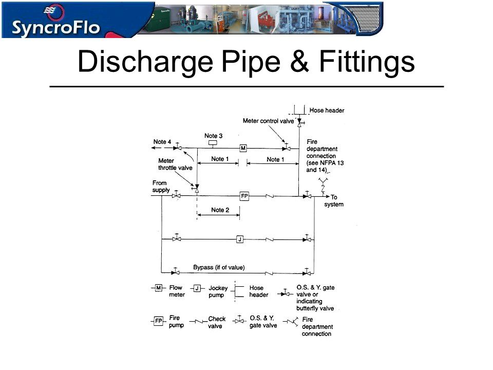 Discharge Pipe & Fittings