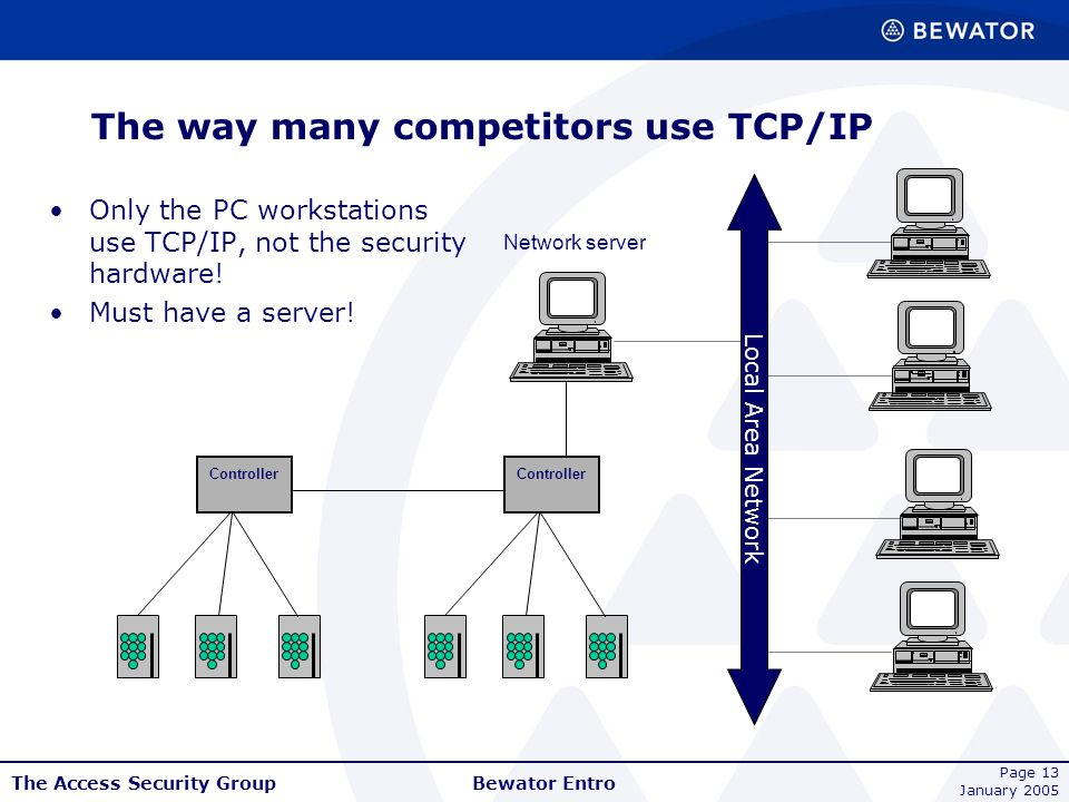 The way many competitors use TCP/IP