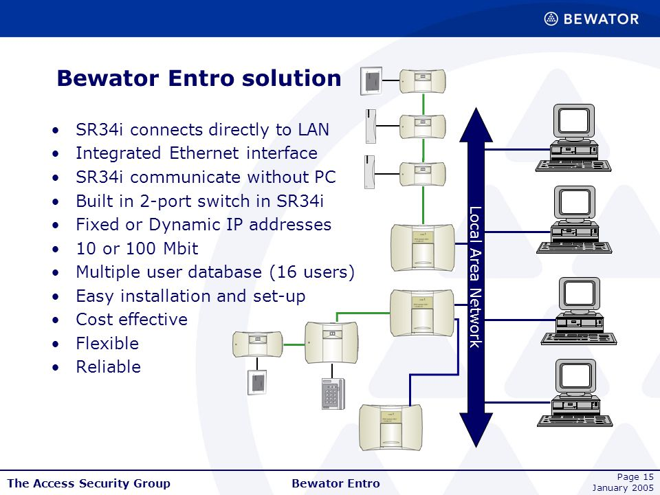 Bewator Entro solution