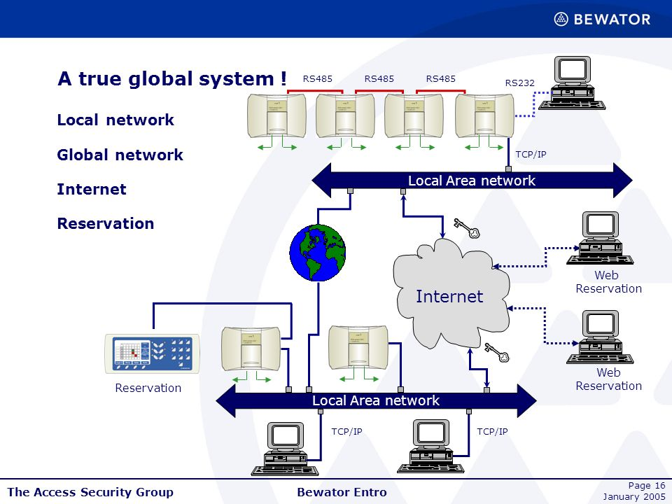 A true global system ! Internet Local network Global network