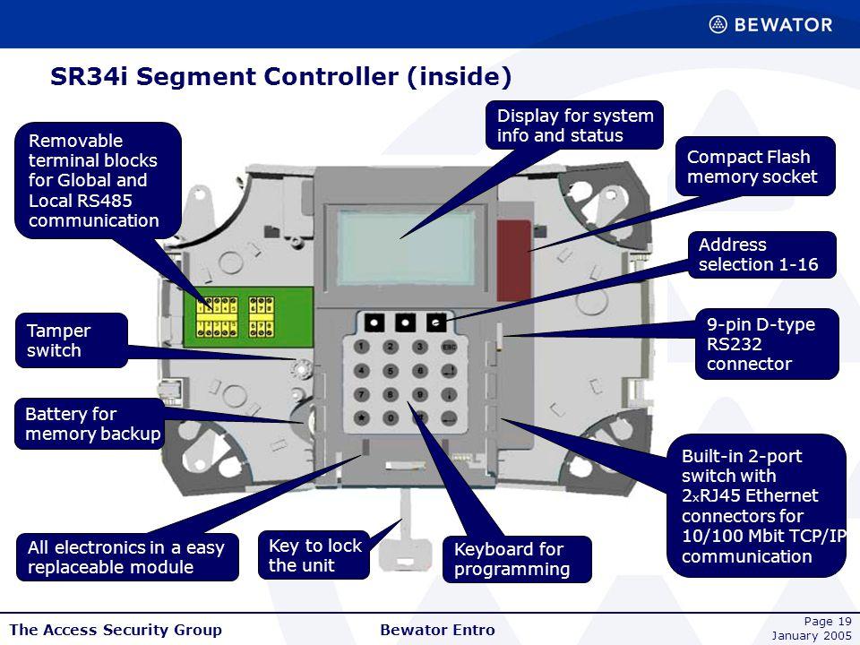 SR34i Segment Controller (inside)