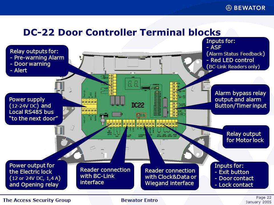 DC-22 Door Controller Terminal blocks