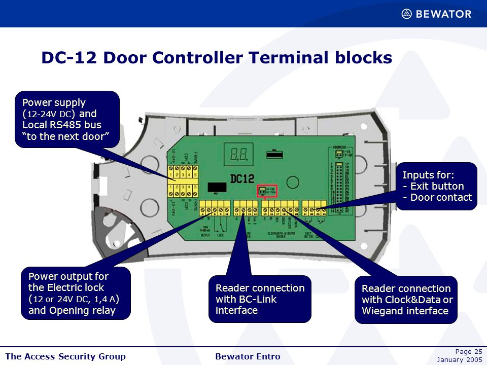 DC-12 Door Controller Terminal blocks
