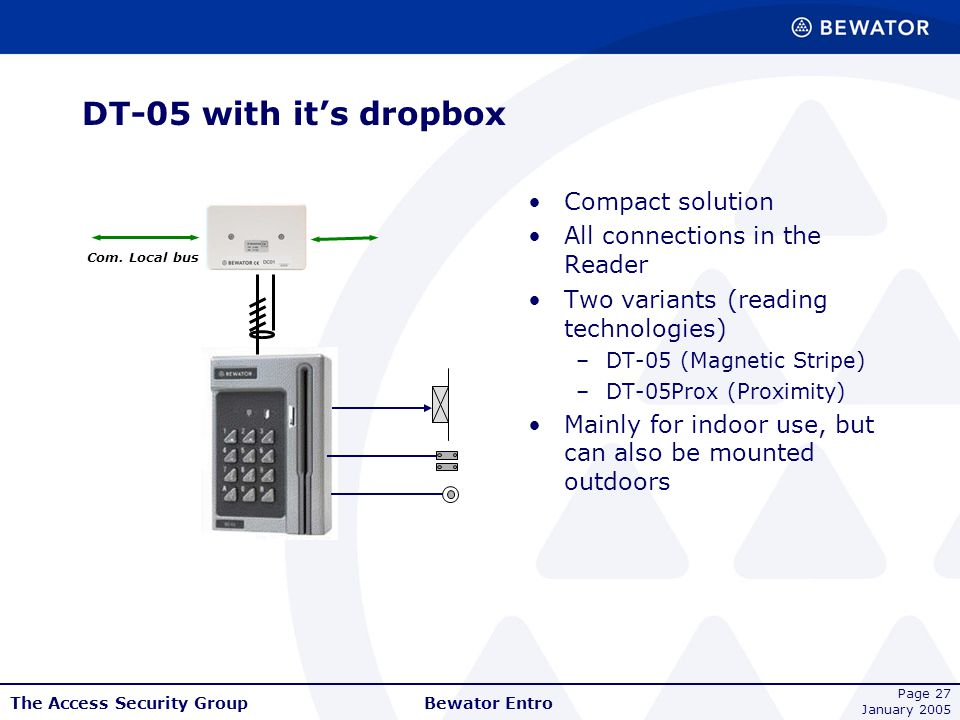 DT-05 with it's dropbox Compact solution All connections in the Reader