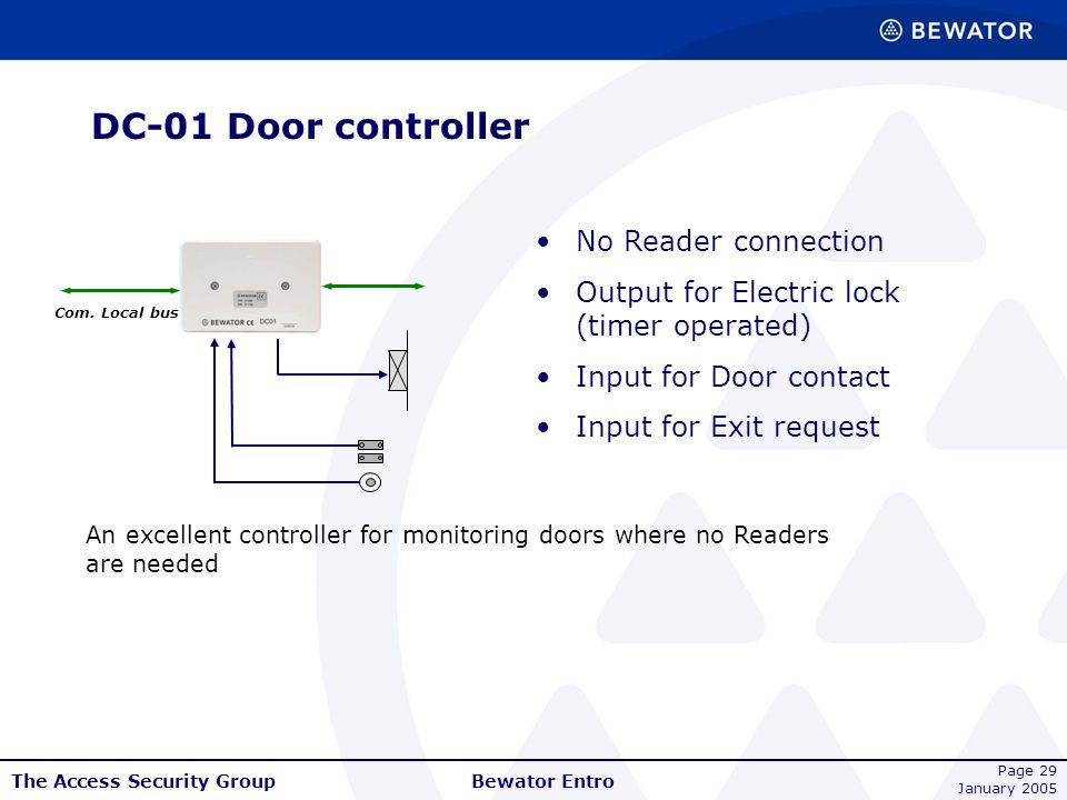 DC-01 Door controller No Reader connection