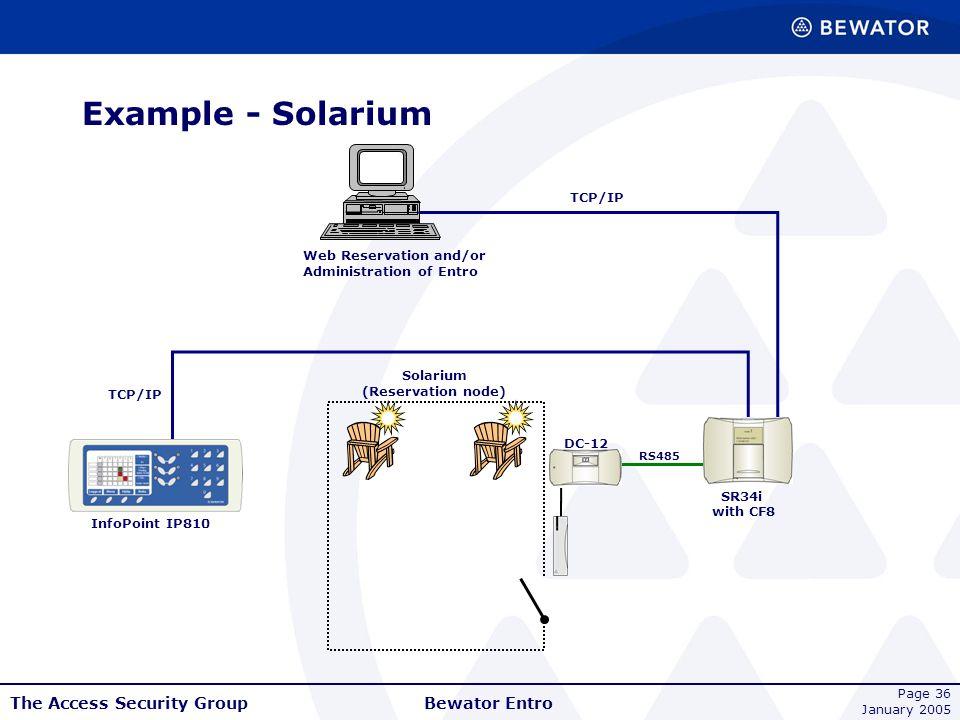 Example - Solarium Bewator Entro TCP/IP
