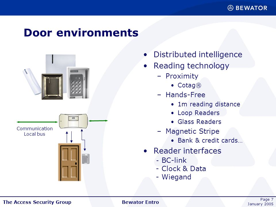 Door environments Distributed intelligence Reading technology