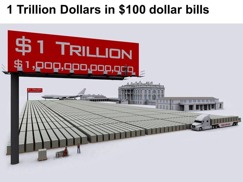 1 Trillion Dollars in $100 dollar bills