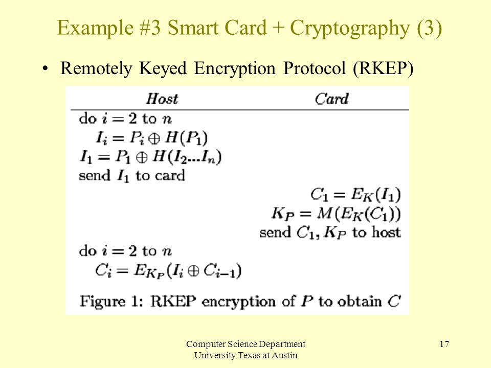 Example #3 Smart Card + Cryptography (3)