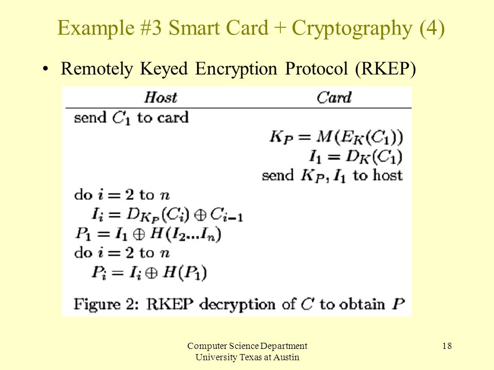 Example #3 Smart Card + Cryptography (4)
