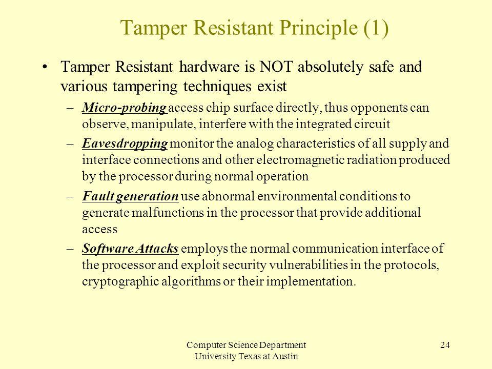 Tamper Resistant Principle (1)