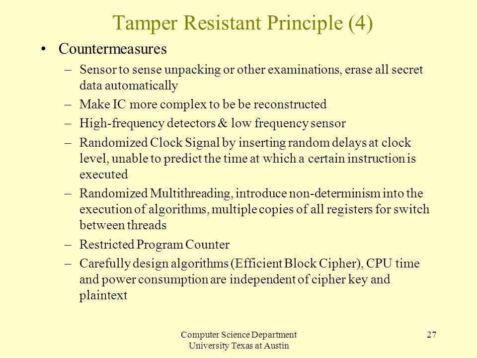 Tamper Resistant Principle (4)