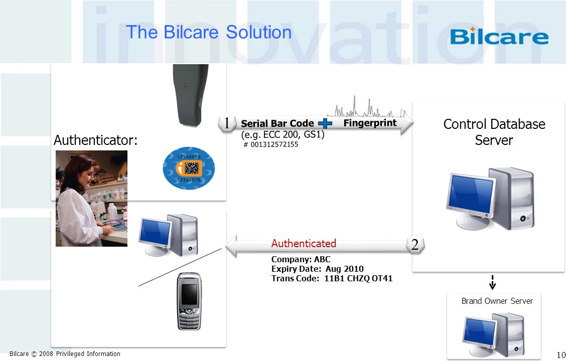 The Bilcare Solution 1 2 Control Database Server Authenticator: