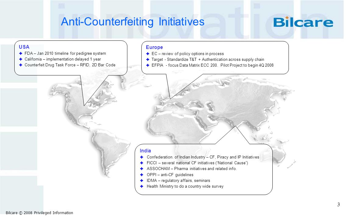 Anti-Counterfeiting Initiatives