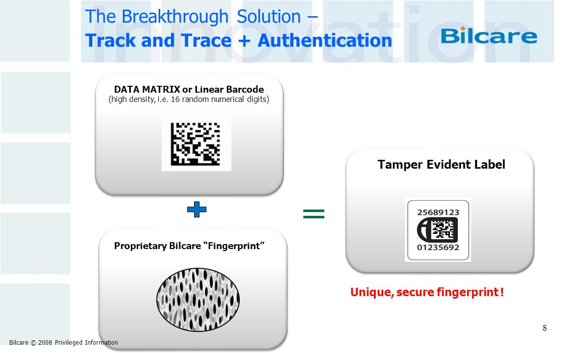 The Breakthrough Solution – Track and Trace + Authentication
