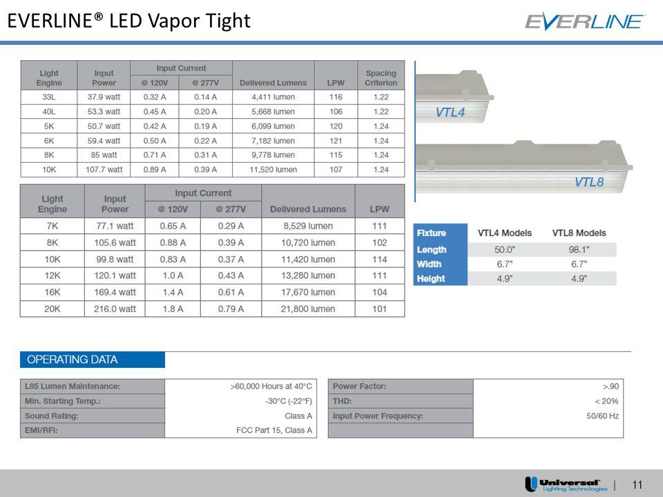 EVERLINE® LED Vapor Tight