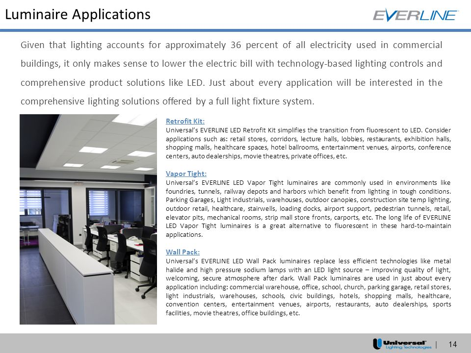Luminaire Applications