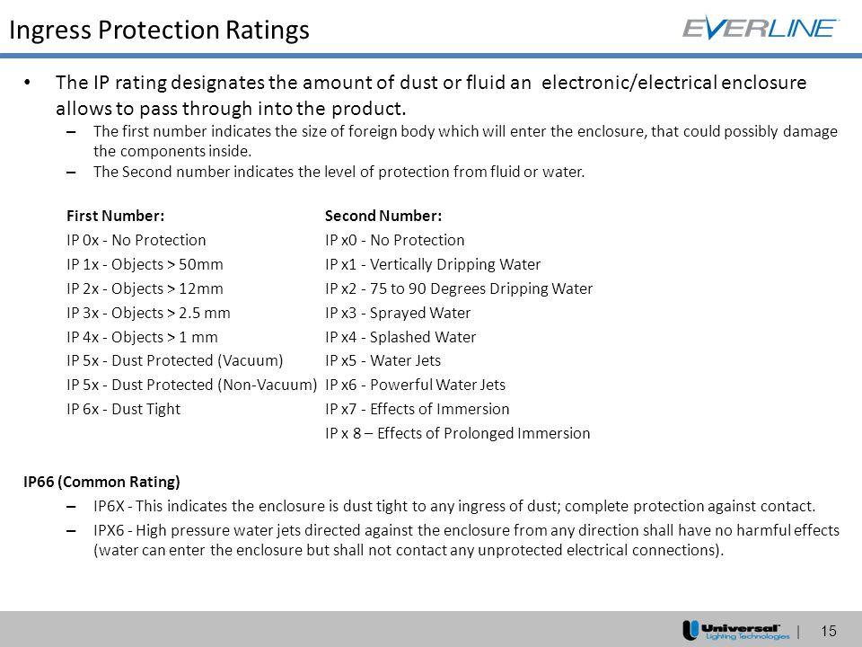 Ingress Protection Ratings
