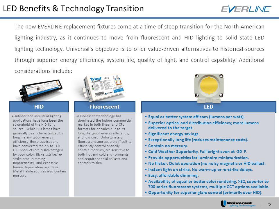 LED Benefits & Technology Transition