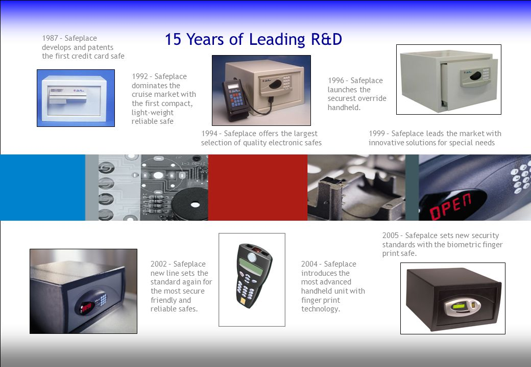 15 Years of Leading R&D 1987 – Safeplace develops and patents the first credit card safe.