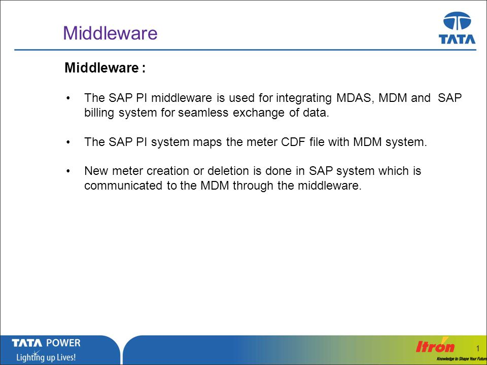 Middleware Middleware :