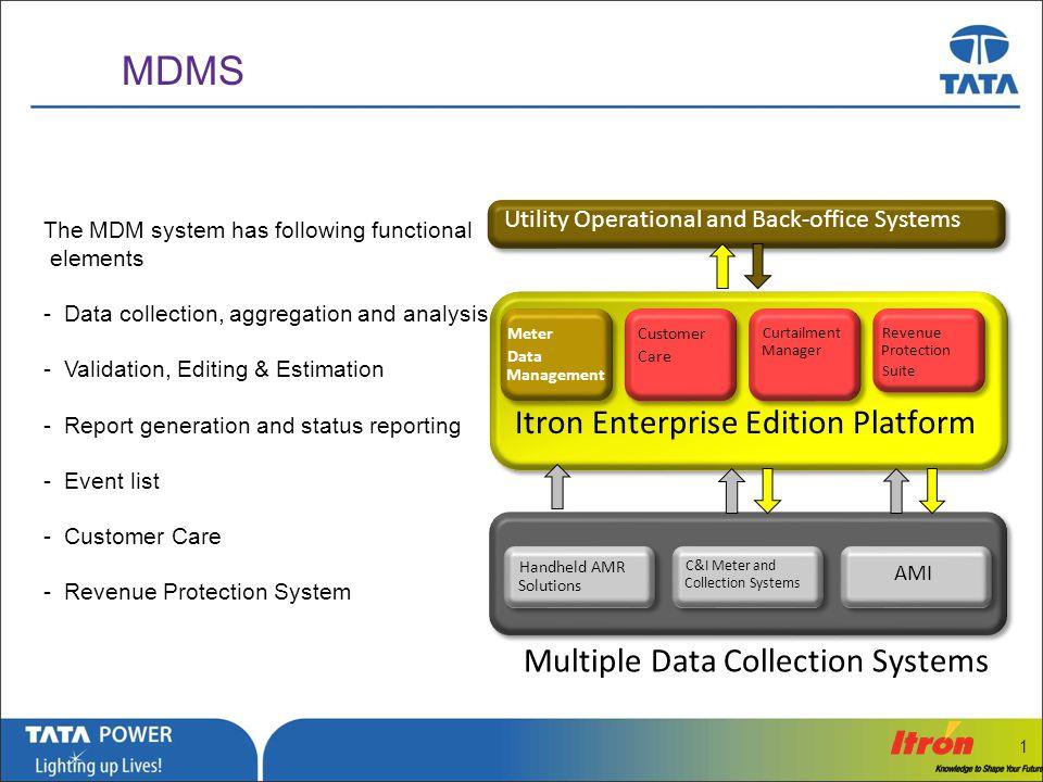 MDMS Itron Enterprise Edition Platform