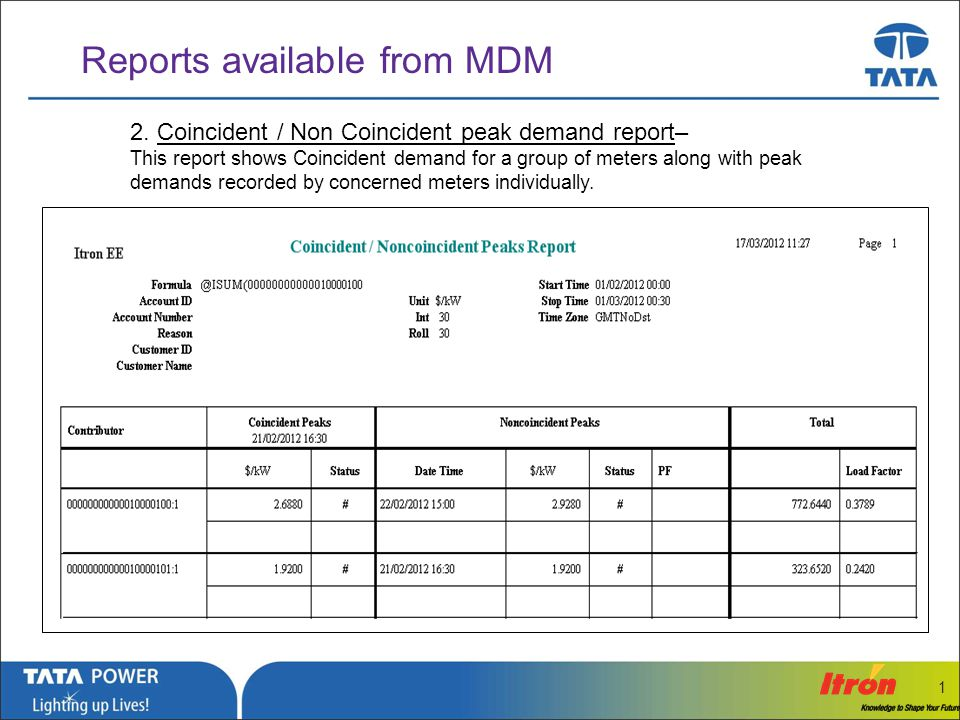 Reports available from MDM