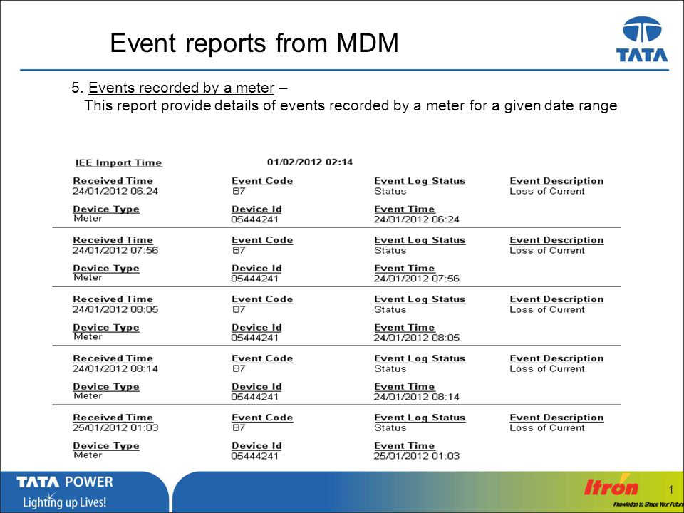 Event reports from MDM 5. Events recorded by a meter –