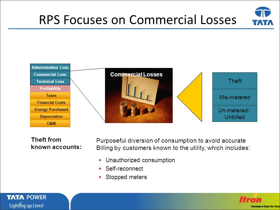 RPS Focuses on Commercial Losses