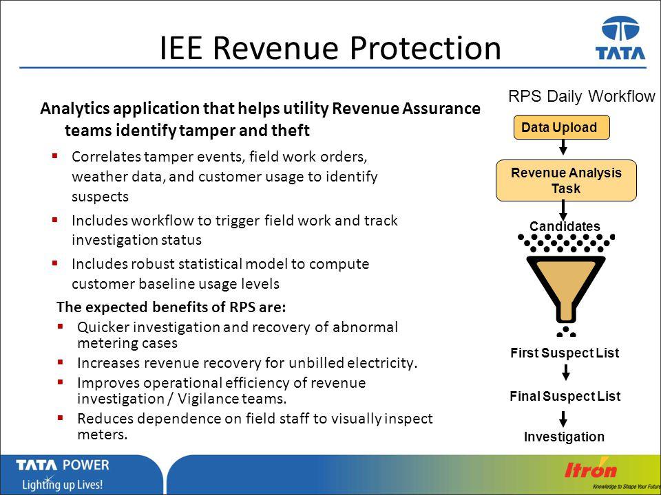 IEE Revenue Protection