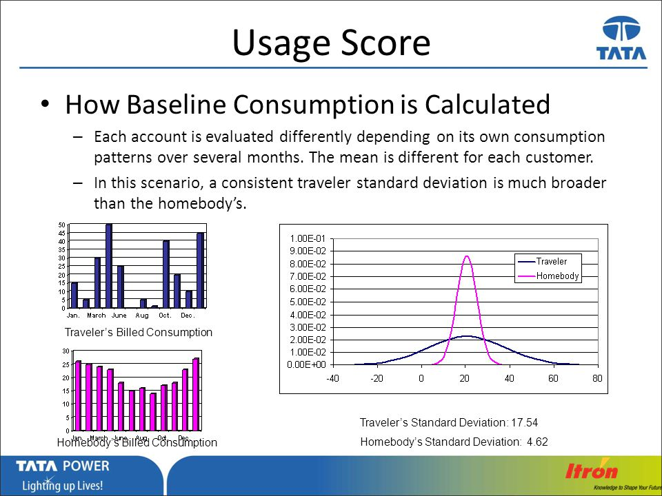 Usage Score How Baseline Consumption is Calculated