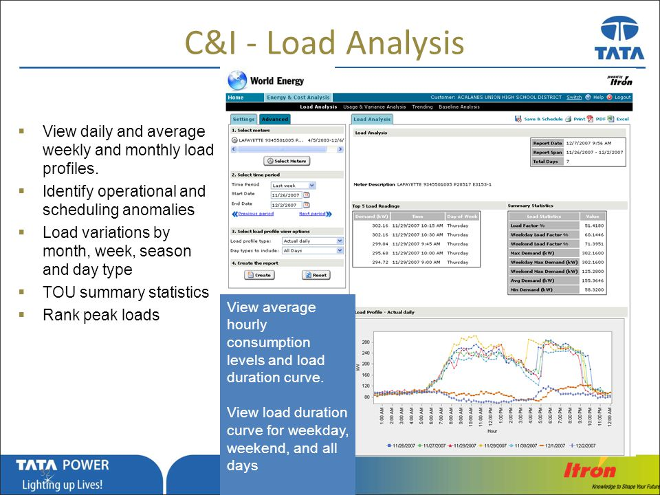 C&I - Load Analysis View daily and average weekly and monthly load profiles. Identify operational and scheduling anomalies.