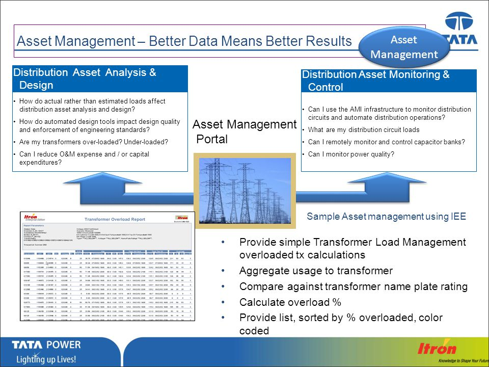 Asset Management – Better Data Means Better Results