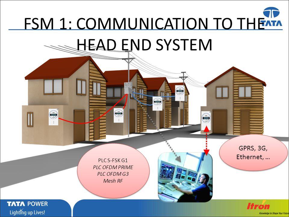 FSM 1: communication to the head end system
