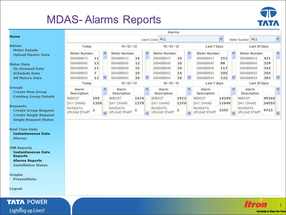 MDAS- Alarms Reports 1